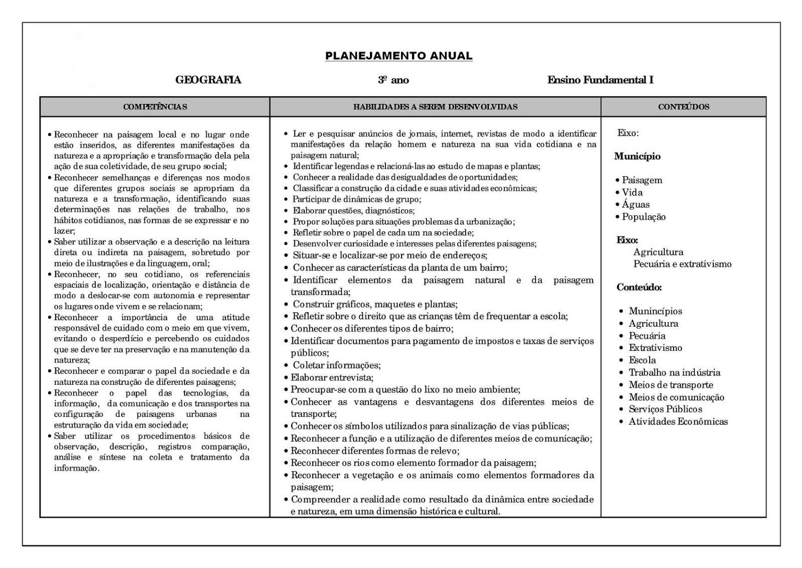 Plano de curso de educação física