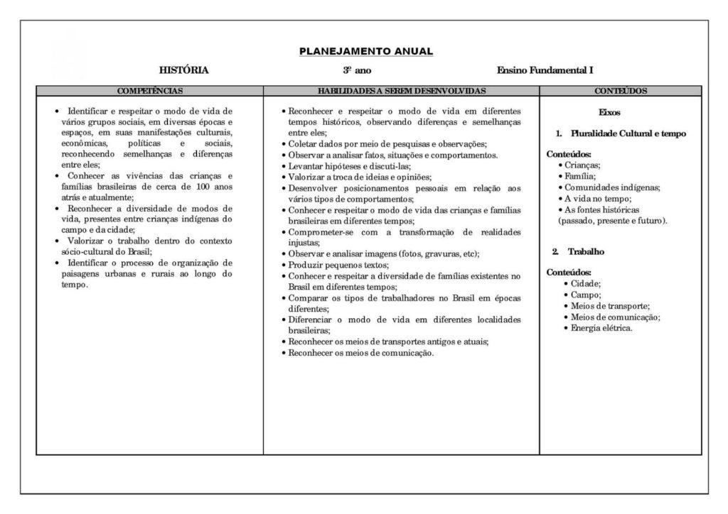 Planejamento Anual 3° ano do ensino fundamental